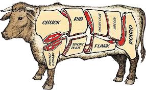 steer-beef-portions
